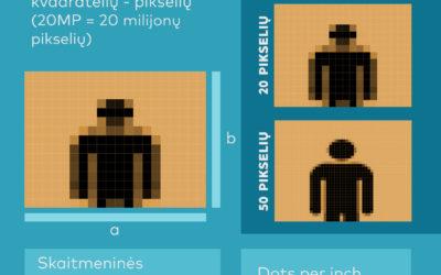 Kada svarbu kiek pikselių turi Jūsų fotoaparatas?