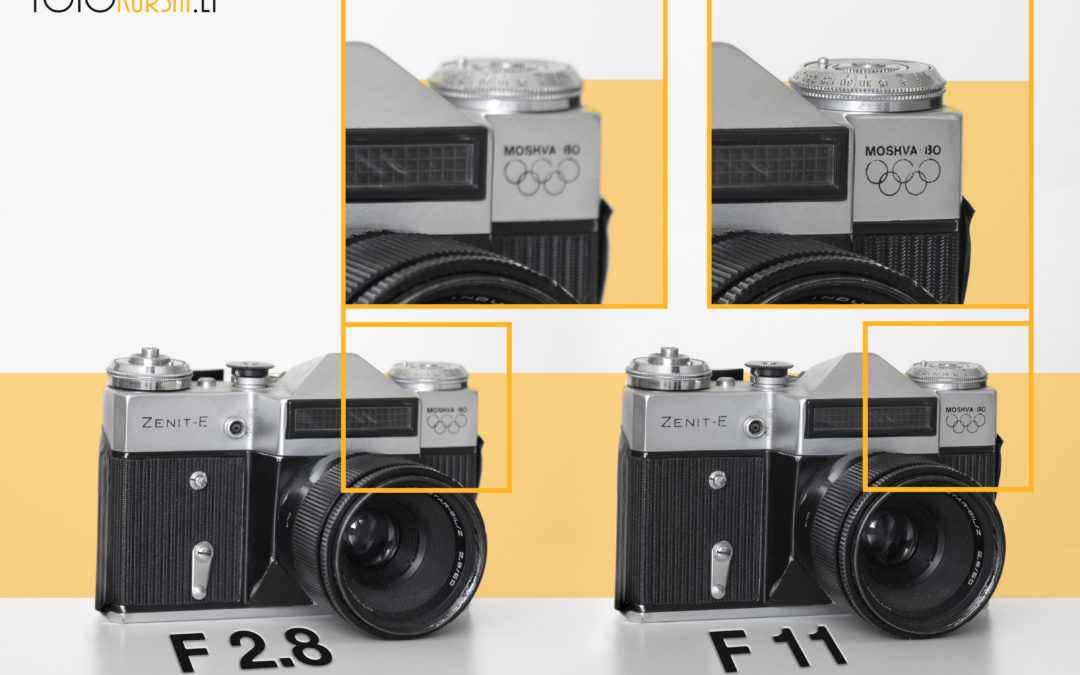 Produktų fotografavimas